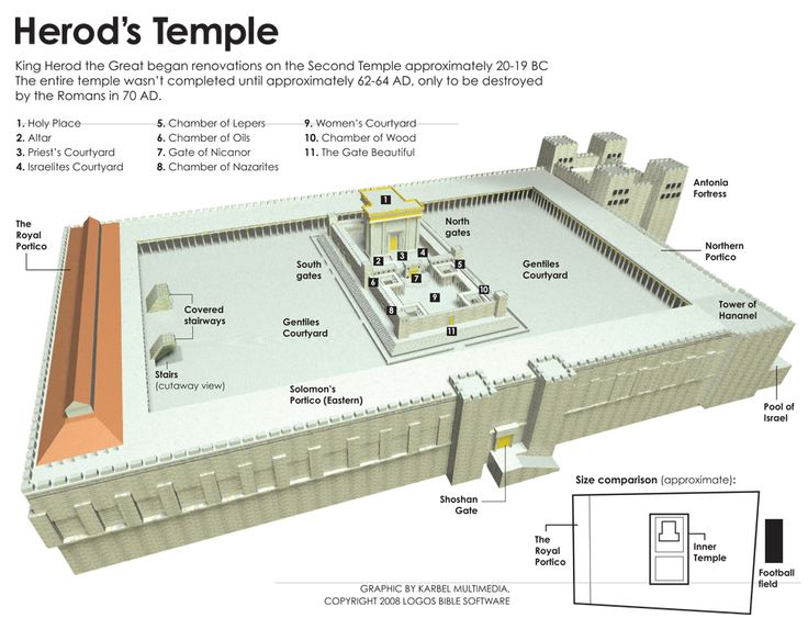 king herod\'s temple diagram herod s temple jesus said  not one stone left upon another is  herod s temple jesus said  not one